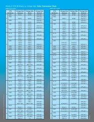 vintage halo color conversion chart - Shofu