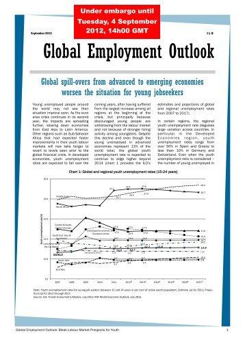 Global Employment Outlook