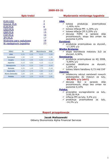 1 2009-03-21 Spis treści EUR/USD 2 Koszyk PLN 4 EUR/PLN 8 ...
