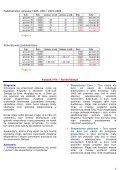 1 2009-03-21 Spis treści EUR/USD 2 Koszyk PLN 4 EUR/PLN 8 ... - Page 4