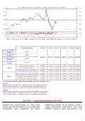 1 2009-03-21 Spis treści EUR/USD 2 Koszyk PLN 4 EUR/PLN 8 ... - Page 7