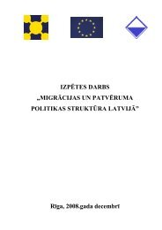 Organisation of Asylum and Migration Policy in LV_LV version.pdf
