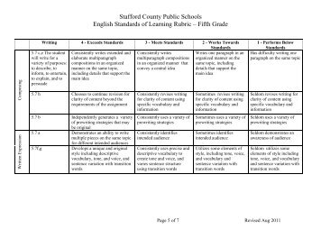 Stafford County Public Schools English Standards of Learning Rubric