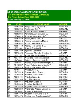 Tentative List of Candidates for Graduation 2nd 0809 for WEBSITE
