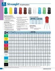 SJ3 gødningsdyser - Agrotech