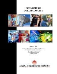 ECONOMY OF COLORADO CITY - FLDS Texas
