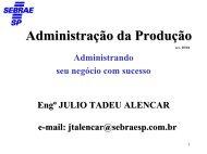 Administração da Produção - Sebrae