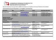 Präsentation Projekte und Know-how 2012 FiBL - svt-asp.ch