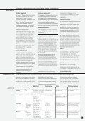 DIA Application Form PS A4.indd - Design Institute of Australia - Page 2