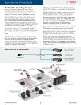 Bosch Video Over IP Product Guide 2011 - Use-IP - Page 4