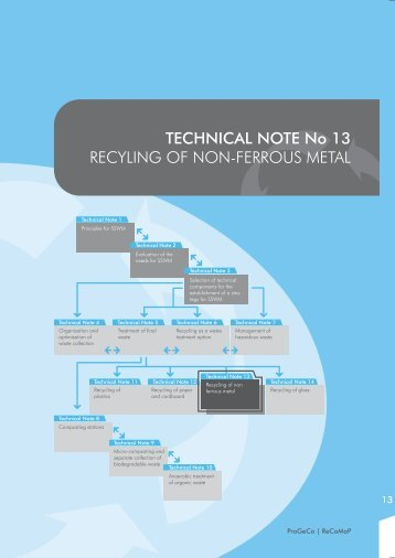 TECHNICAL NOTE No RECYLING OF NON-FERROUS METAL 13