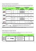 Capteurs d'intensité pour MAVOWATT20304070 & MAVOSYS10 - Page 4