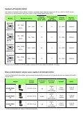 Capteurs d'intensité pour MAVOWATT20304070 & MAVOSYS10 - Page 5