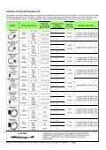 Capteurs d'intensité pour MAVOWATT20304070 & MAVOSYS10 - Page 6