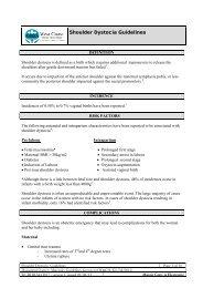 Shoulder Dystocia Guidelines - West Coast District Health Board