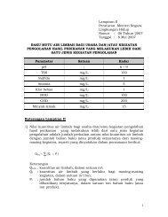 1 Lampiran II Peraturan Menteri Negara Lingkungan Hidup Nomor ...