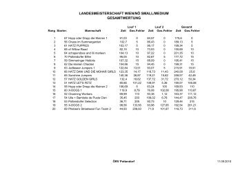 Landesmeisterschaft W/NÖ Mannschaft - ÖRV Pottendorf