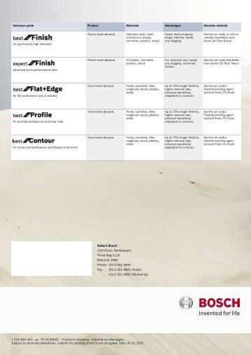 1 619 A00 U6C - za - PT-AC/MKB1 - Printed in Germany - Imprimé ...