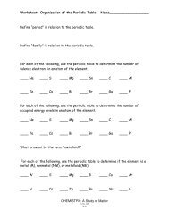 Organization of the Periodic Table Worksheet.pdf