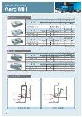 Aero Mill-KorLast - Page 6