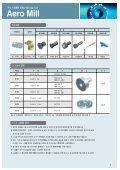 Aero Mill-KorLast - Page 7