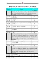 harmonized tariff schedule (chapter 71) of switzerland
