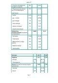 rapport 1997 - CHRU de Lille - Centre Hospitalier Régional ... - Page 5