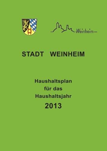 Haushaltsplan der Stadt Weinheim für das Haushaltsjahr 2013