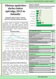 Situacijos darbo rinkoje apžvalga balandis.pdf - Lietuvos darbo birža