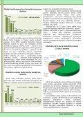 Situacijos darbo rinkoje apžvalga balandis.pdf - Lietuvos darbo birža - Page 2