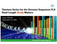 Titanium Series for the Genome Sequencer FLX Read Length ...