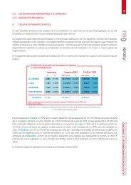 2.3 Las actividades empresariales y el territorio - Ardan