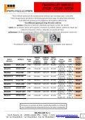 Altri prodotti Trans Pallet Elevatori Transpallet ... - Logismarket - Page 5
