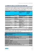 """Bilancio Sociale UNICEF 2006 - Parte III """"Rendiconto economico"""" - Page 6"""