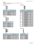 Vacuum Fittings, KF Flanges and Fittings, (MS-03-15, R3) - Eoss.com - Page 3