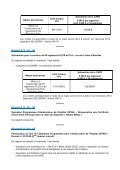 Bureau communautaire - Compte-rendu du lundi 11 juin 2012 - CAPE - Page 2