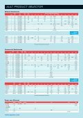 SL Power Brochure - Fortec AG - Page 4