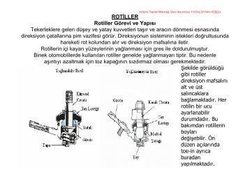 ROTİLLER Rotiller Görevi ve Yapısı Tekerleklere gelen düşey ve ...