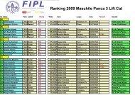 Ranking 2009 Maschile Panca 3 Lift Cat - Powerlifting Italia