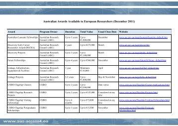 Australian Awards Available to European Researchers ... - Access4.eu