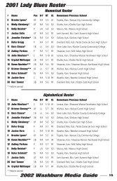 Lady Blues Info - Washburn Athletics