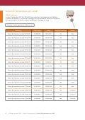 Sensori HVAC Catalogo - Schneider Electric - Page 6