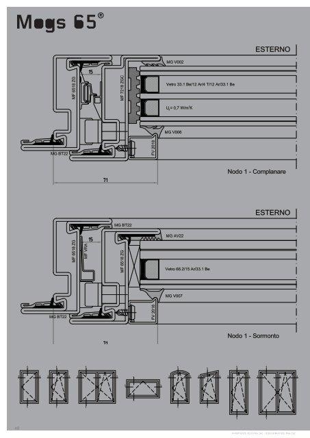 Mogs 65® - DI.BI. Porte Blindate