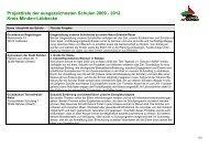 Projektliste Der Ausgezeichneten Schulen 2009 – 2012 Kreis Minden