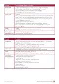 Guia breu TABAC A-4_MaquetaciÛn 1 - Page 6