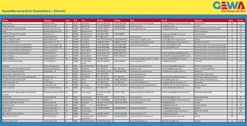 Ausstellerverzeichnis Deutschland + Schweiz - GEWA