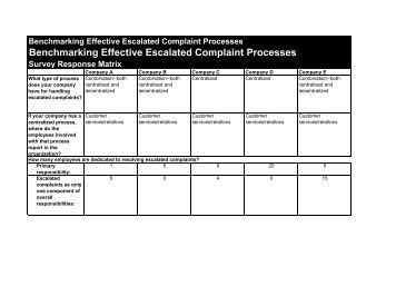 comparison matrix eed 465 General essay help essays marina keegan the opposite of loneliness essays and stories from the bible comparison matrix and essay eed 465 essay on social.