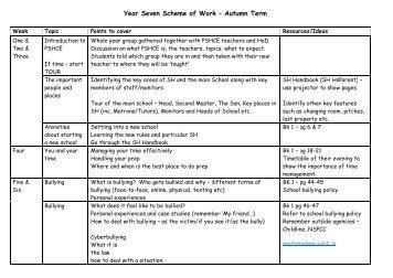 Year Seven Scheme of Work – Autumn Term - Blundell's School
