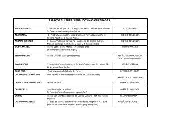 Veja a tabela - Universidade das Quebradas