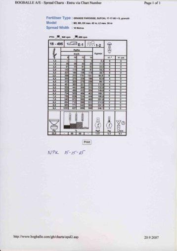 Tablice za raspodjeljivanje gnojiva za 18 metara (PDF 1.8MB)
